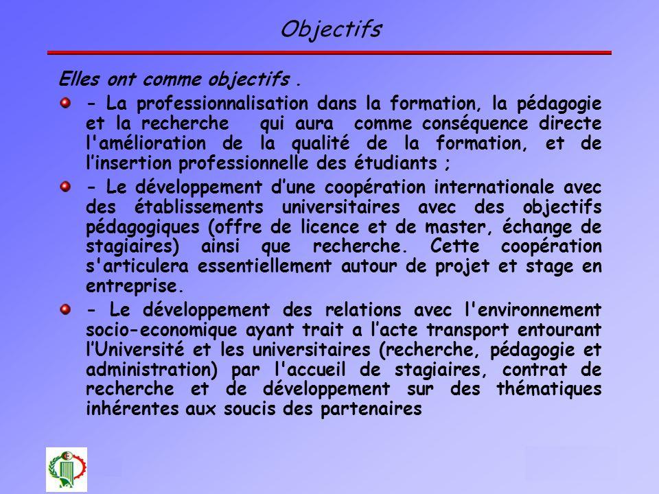 19 Oléron 2003 Objectifs Elles ont comme objectifs. - La professionnalisation dans la formation, la pédagogie et la recherche qui aura comme conséquen