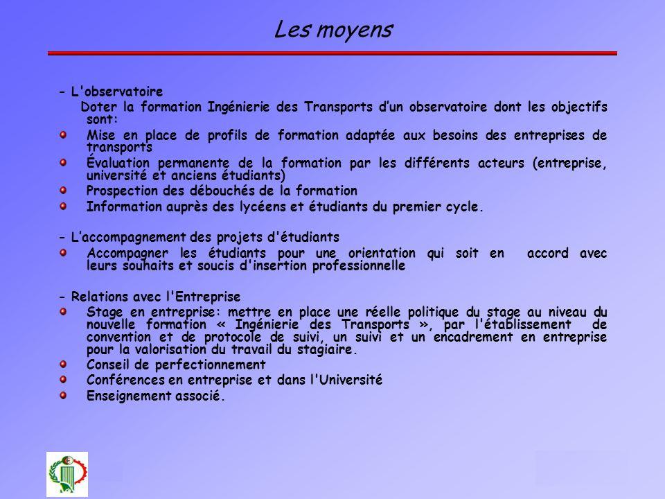 20 Oléron 2003 Les moyens - L'observatoire Doter la formation Ingénierie des Transports dun observatoire dont les objectifs sont: Mise en place de pro