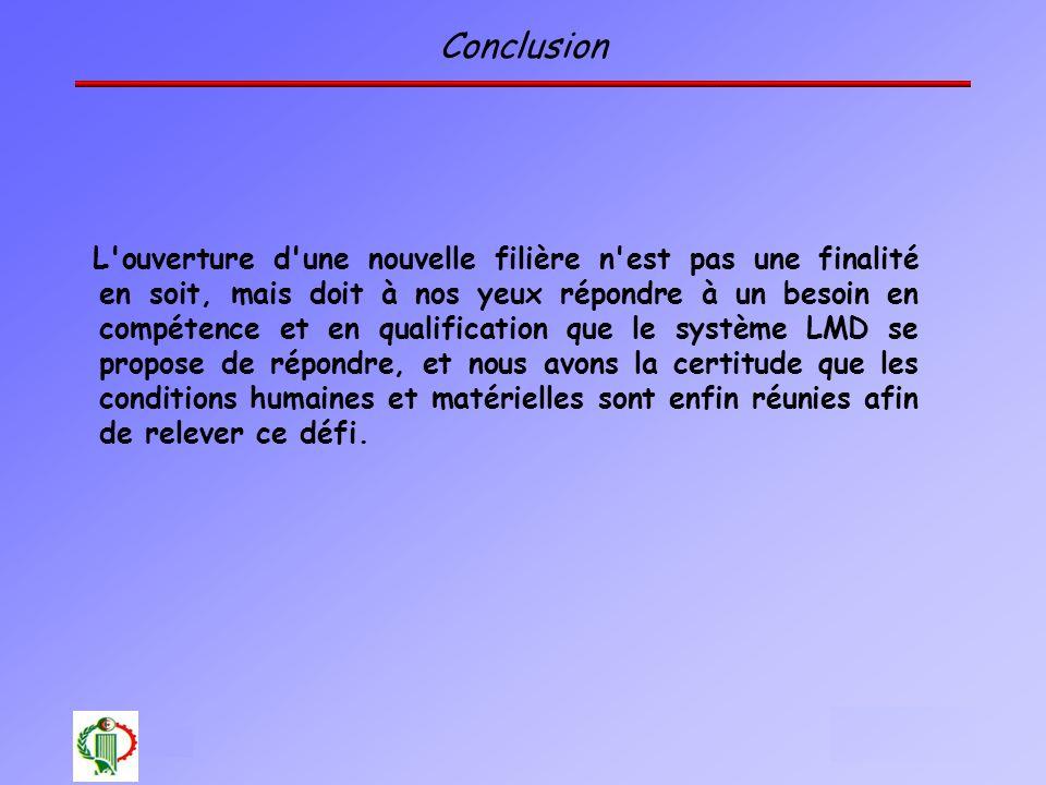 32 Oléron 2003 Conclusion L'ouverture d'une nouvelle filière n'est pas une finalité en soit, mais doit à nos yeux répondre à un besoin en compétence e