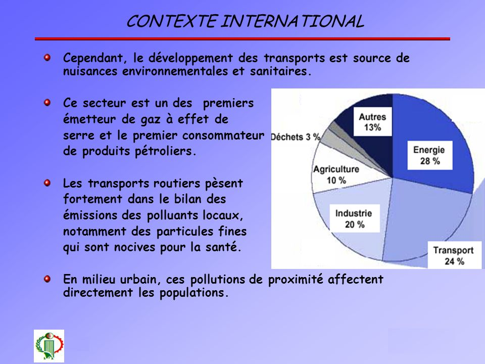 4 Oléron 2003 CONTEXTE INTERNATIONAL Cependant, le développement des transports est source de nuisances environnementales et sanitaires. Ce secteur es