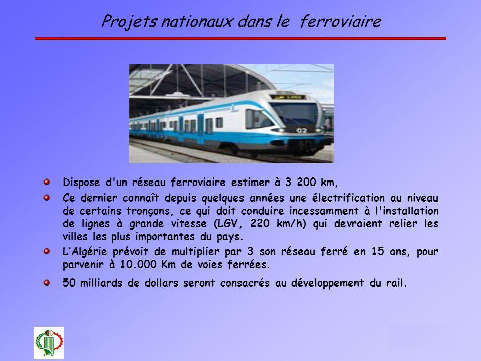 9 Projets nationaux dans le ferroviaire Dispose d'un réseau ferroviaire estimer à 3 200 km, Ce dernier connaît depuis quelques années une électrificat