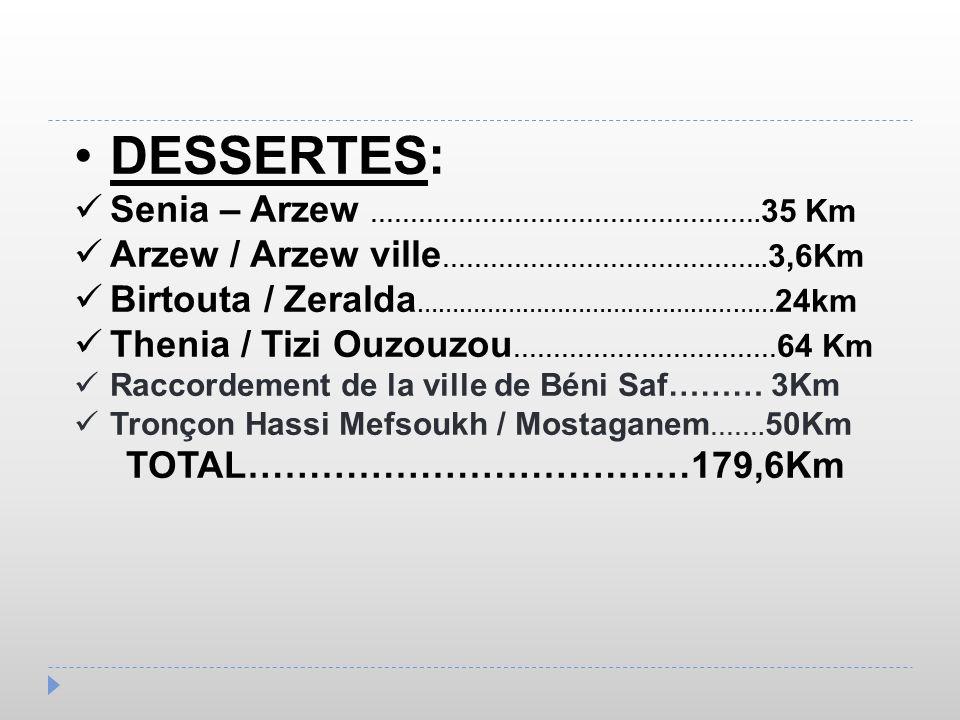 DESSERTES: Senia – Arzew …………………………………………. 35 Km Arzew / Arzew ville ………………………………….. 3,6Km Birtouta / Zeralda …………………………………………… 24km Thenia / Tizi Ouz