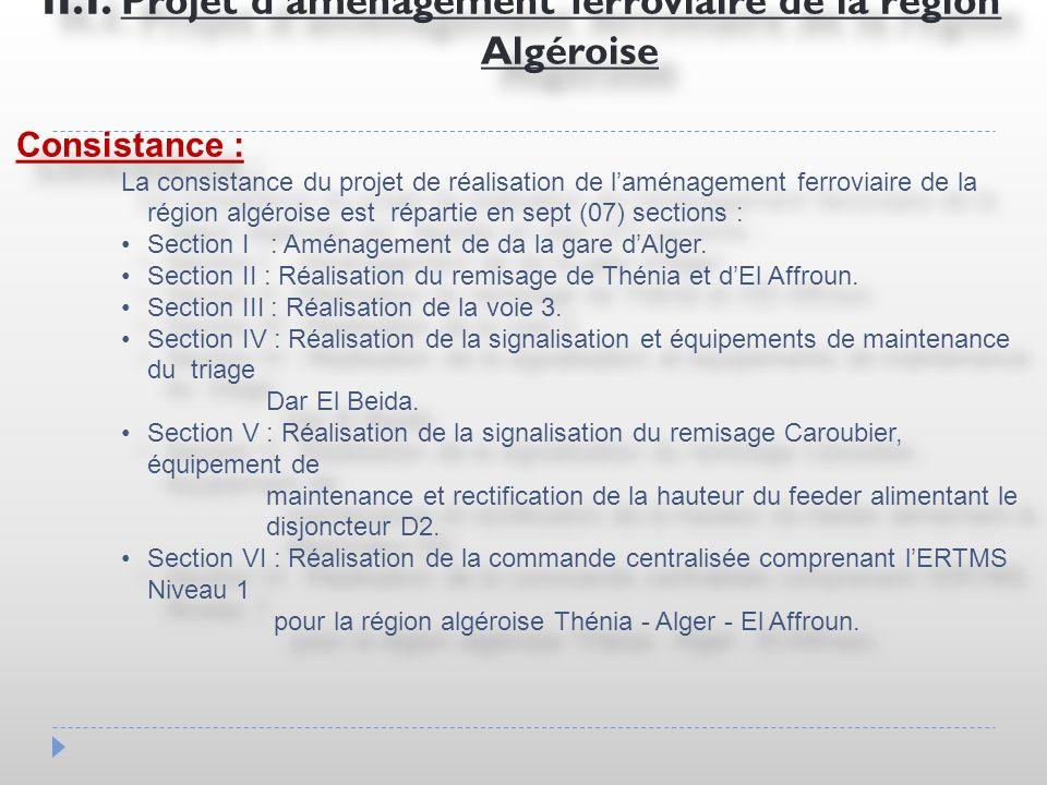 II.I. Projet daménagement ferroviaire de la région Algéroise Consistance : La consistance du projet de réalisation de laménagement ferroviaire de la r