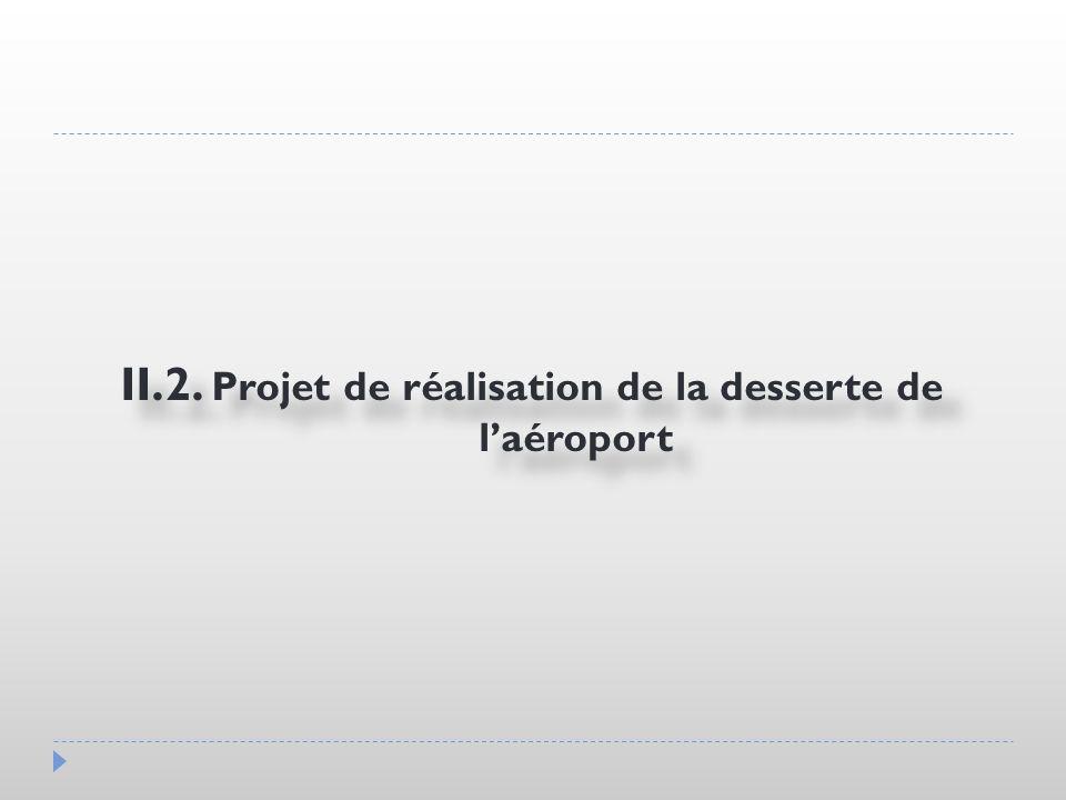 II.2. Projet de réalisation de la desserte de laéroport