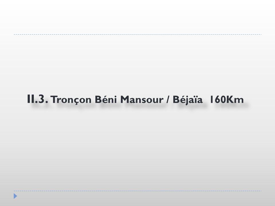 II.3. Tronçon Béni Mansour / Béjaïa 160Km