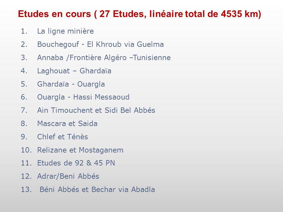 Etudes en cours ( 27 Etudes, linéaire total de 4535 km) 1.La ligne minière 2.Bouchegouf - El Khroub via Guelma 3.Annaba /Frontière Algéro –Tunisienne