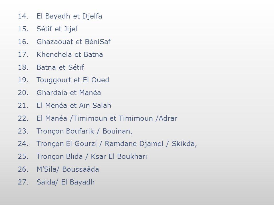 14.El Bayadh et Djelfa 15.Sétif et Jijel 16.Ghazaouat et BéniSaf 17.Khenchela et Batna 18.Batna et Sétif 19.Touggourt et El Oued 20.Ghardaia et Manéa