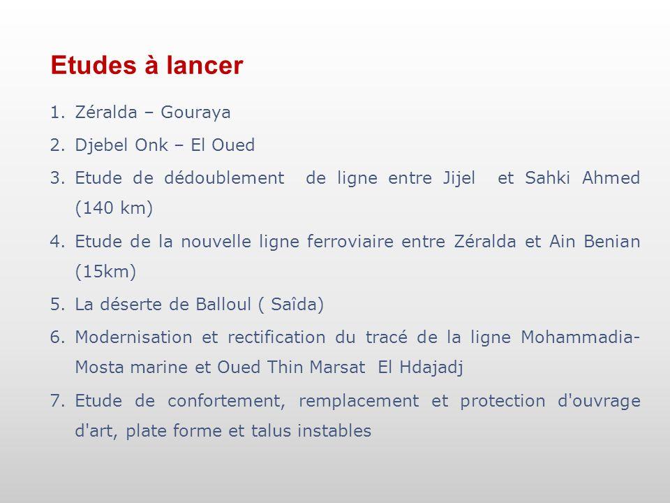 Etudes à lancer 1.Zéralda – Gouraya 2.Djebel Onk – El Oued 3.Etude de dédoublement de ligne entre Jijel et Sahki Ahmed (140 km) 4.Etude de la nouvelle