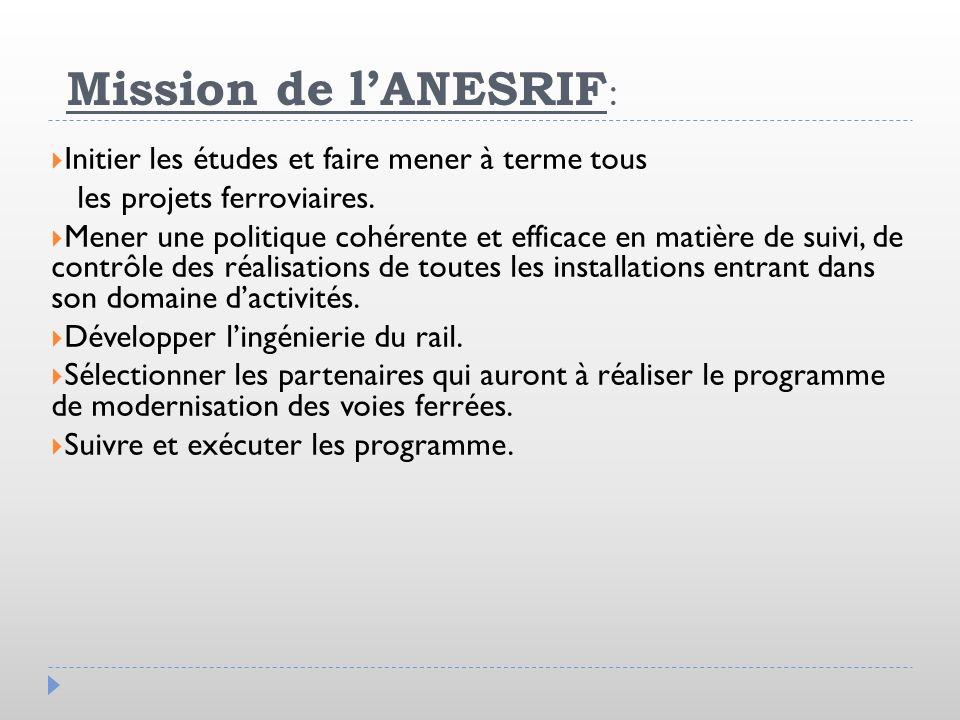 Mission de lANESRIF : Initier les études et faire mener à terme tous les projets ferroviaires. Mener une politique cohérente et efficace en matière de