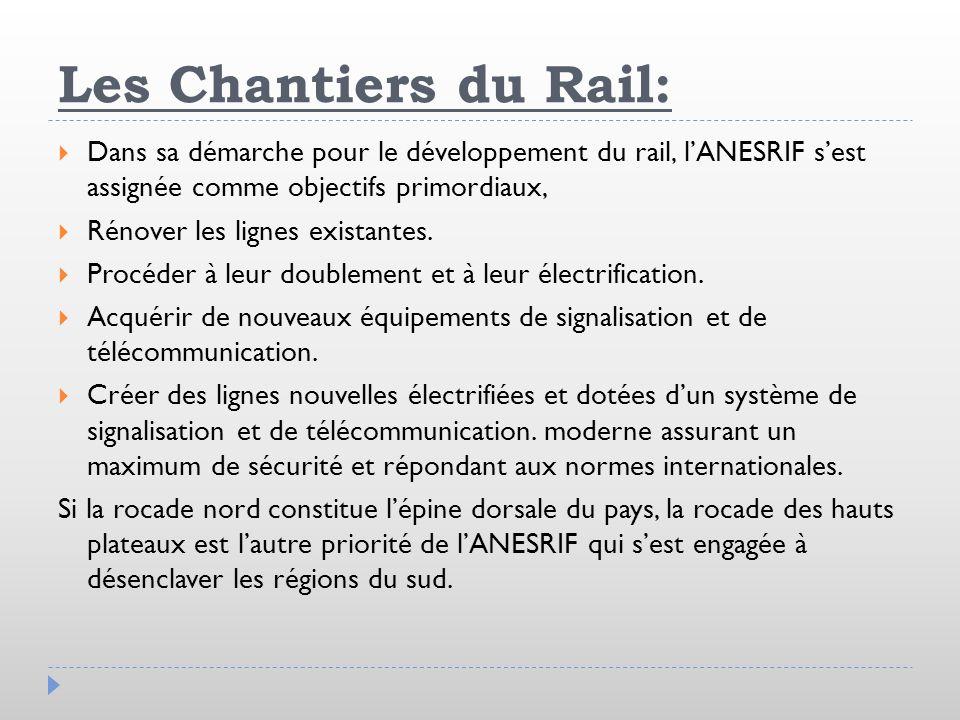Les Chantiers du Rail: Dans sa démarche pour le développement du rail, lANESRIF sest assignée comme objectifs primordiaux, Rénover les lignes existant