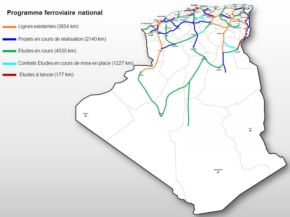 Lignes existantes (3854 km) Projets en cours de réalisation (2140 km) Etudes en cours (4535 km) Contrats Etudes en cours de mise en place (1227 km) Pr