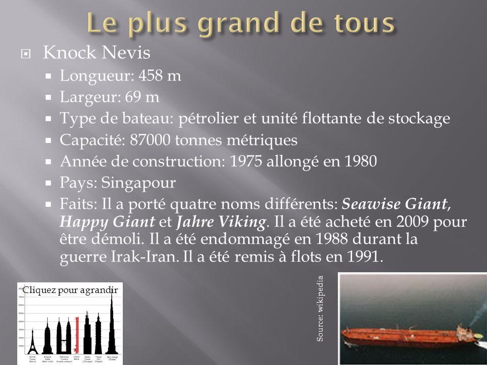 Knock Nevis Longueur: 458 m Largeur: 69 m Type de bateau: pétrolier et unité flottante de stockage Capacité: 87000 tonnes métriques Année de construct