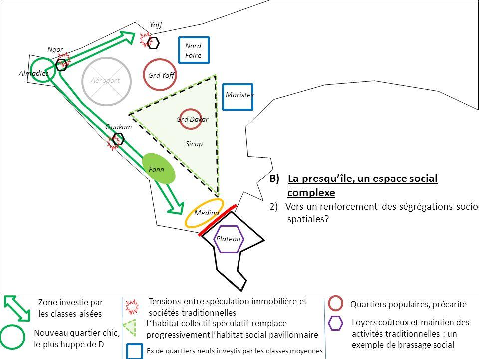 Plateau Sicap Ngor Yoff Ouakam Médina B) La presquîle, un espace social complexe 2) Vers un renforcement des ségrégations socio- spatiales? Fann Zone