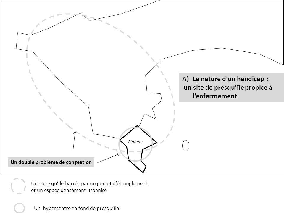 Plateau Un double problème de congestion Une presquîle barrée par un goulot détranglement et un espace densément urbanisé Un hypercentre en fond de presquîle A)La nature dun handicap : un site de presquîle propice à lenfermement