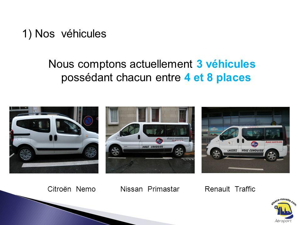 1) Nos véhicules Nous comptons actuellement 3 véhicules possédant chacun entre 4 et 8 places Citroën NemoRenault TrafficNissan Primastar