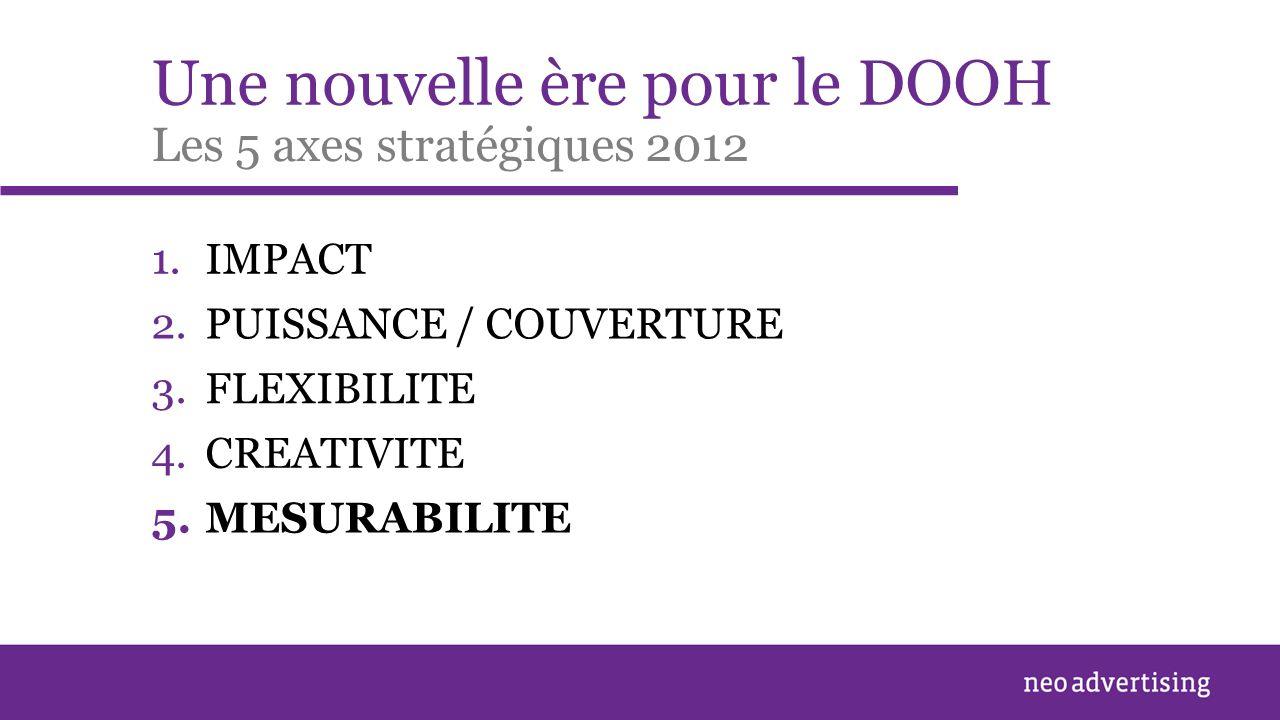 Une nouvelle ère pour le DOOH 1.IMPACT Les 5 axes stratégiques 2012 2.PUISSANCE / COUVERTURE 3.FLEXIBILITE 4.CREATIVITE 5.MESURABILITE