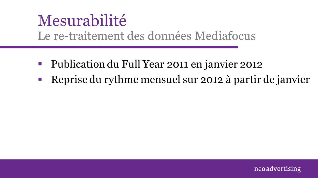 Mesurabilité Publication du Full Year 2011 en janvier 2012 Reprise du rythme mensuel sur 2012 à partir de janvier Le re-traitement des données Mediafocus