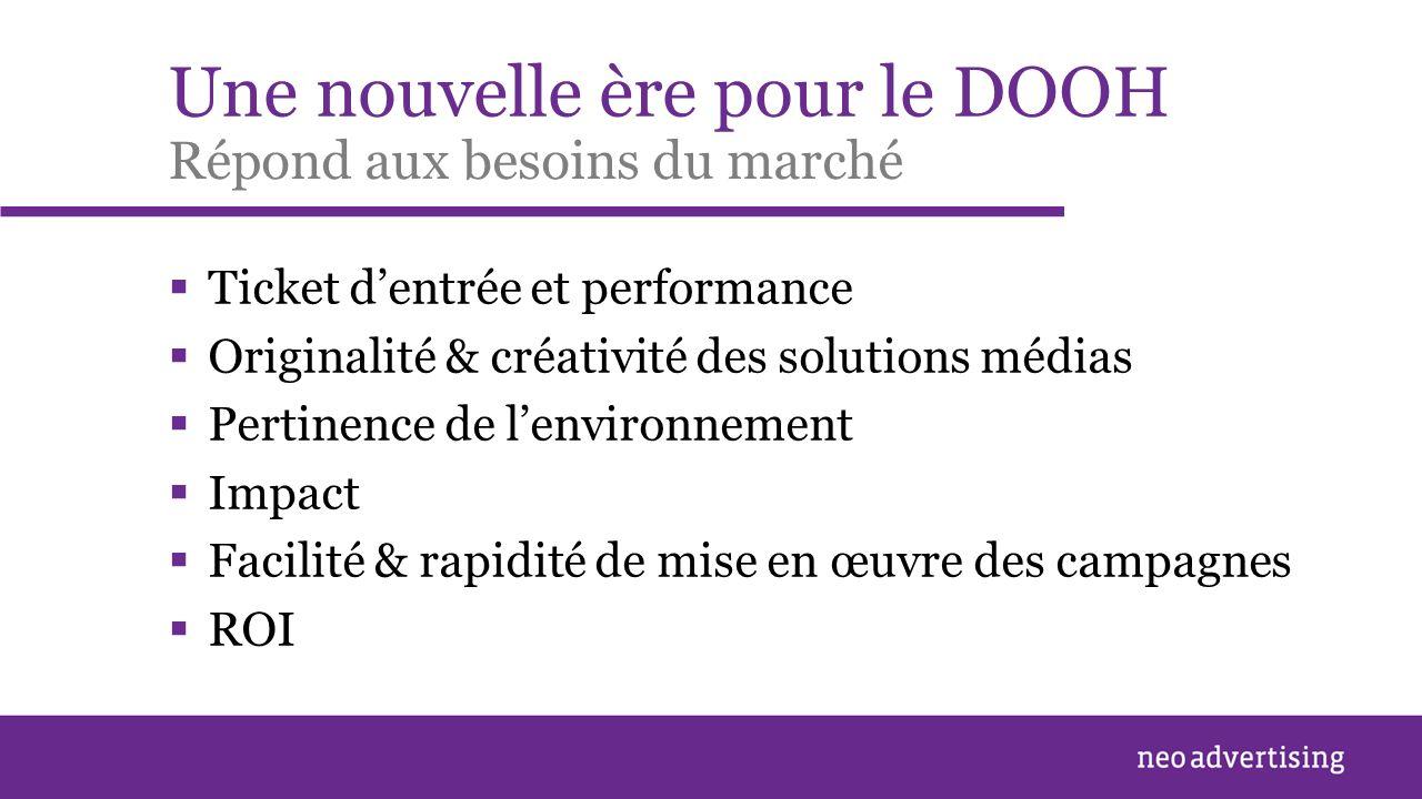Une nouvelle ère pour le DOOH Ticket dentrée et performance Originalité & créativité des solutions médias Pertinence de lenvironnement Impact Facilité & rapidité de mise en œuvre des campagnes ROI Répond aux besoins du marché