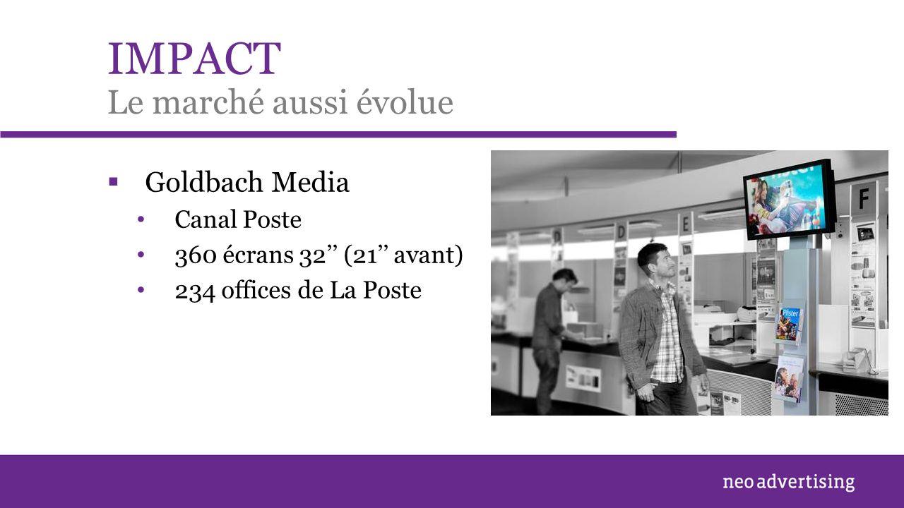 IMPACT Goldbach Media Canal Poste 360 écrans 32 (21 avant) 234 offices de La Poste Le marché aussi évolue
