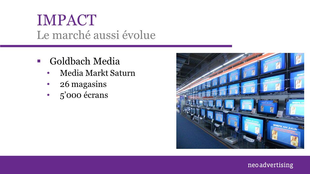 IMPACT Goldbach Media Media Markt Saturn 26 magasins 5000 écrans Le marché aussi évolue