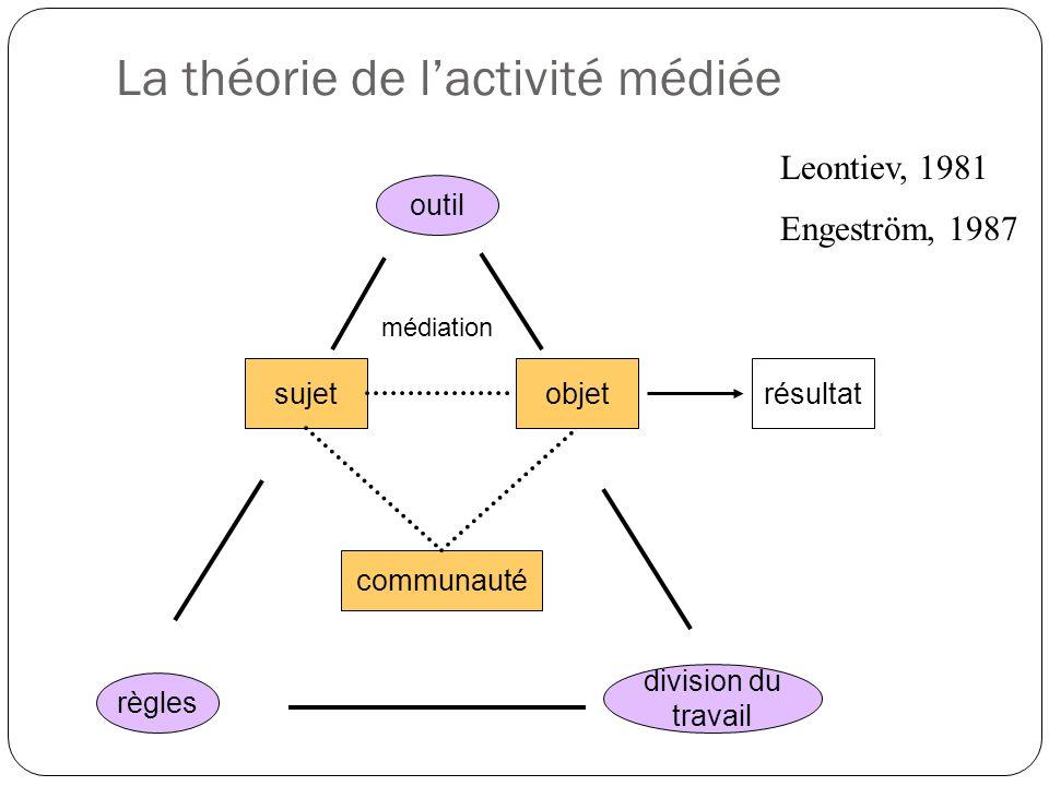 La théorie de lactivité médiée outil objetsujet médiation communauté règles division du travail Leontiev, 1981 Engeström, 1987 résultat