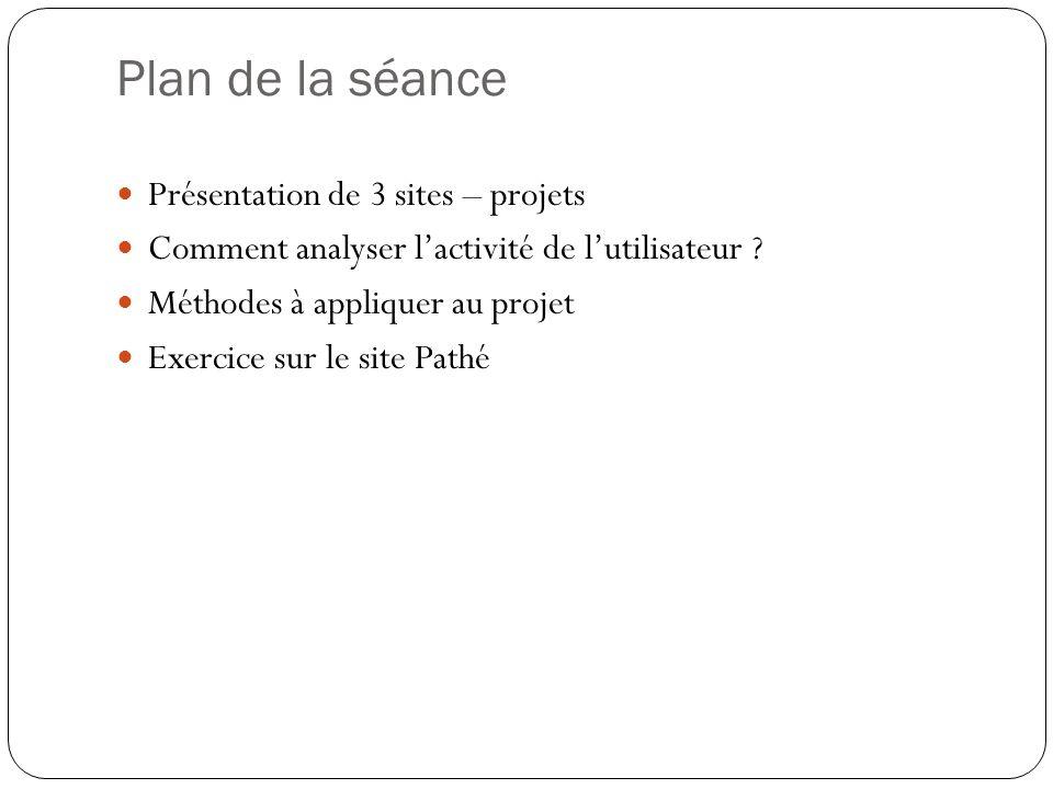 Plan de la séance Présentation de 3 sites – projets Comment analyser lactivité de lutilisateur ? Méthodes à appliquer au projet Exercice sur le site P