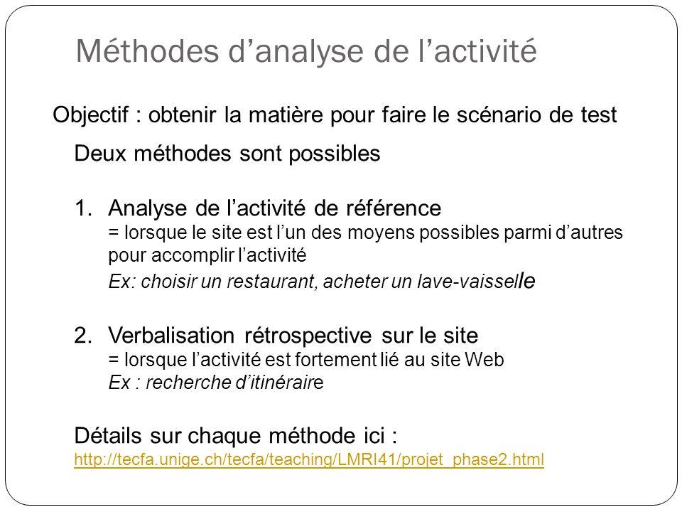 Méthodes danalyse de lactivité Deux méthodes sont possibles 1.Analyse de lactivité de référence = lorsque le site est lun des moyens possibles parmi d