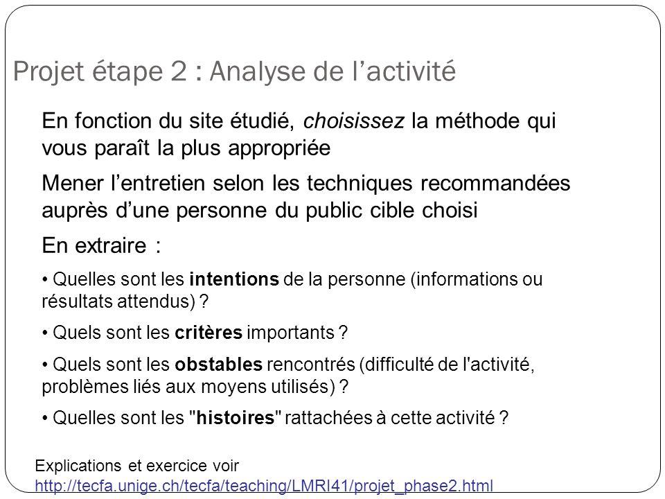 Projet étape 2 : Analyse de lactivité Explications et exercice voir http://tecfa.unige.ch/tecfa/teaching/LMRI41/projet_phase2.html En fonction du site