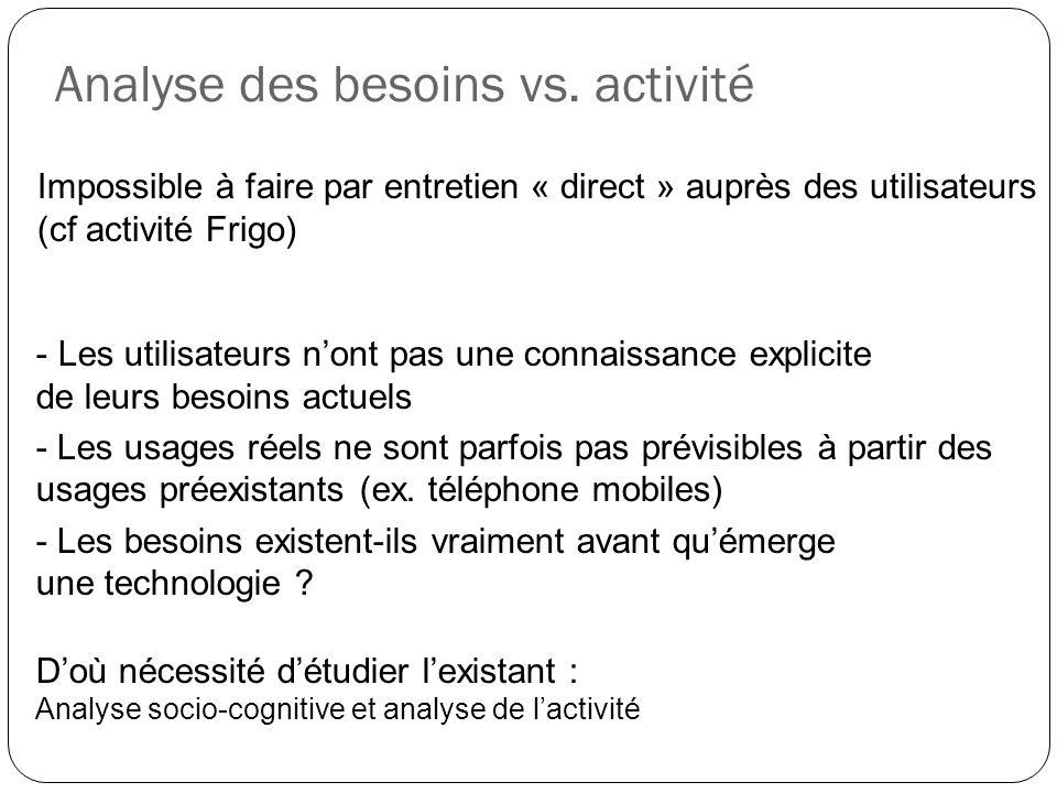 Analyse des besoins vs. activité Impossible à faire par entretien « direct » auprès des utilisateurs (cf activité Frigo) - Les utilisateurs nont pas u