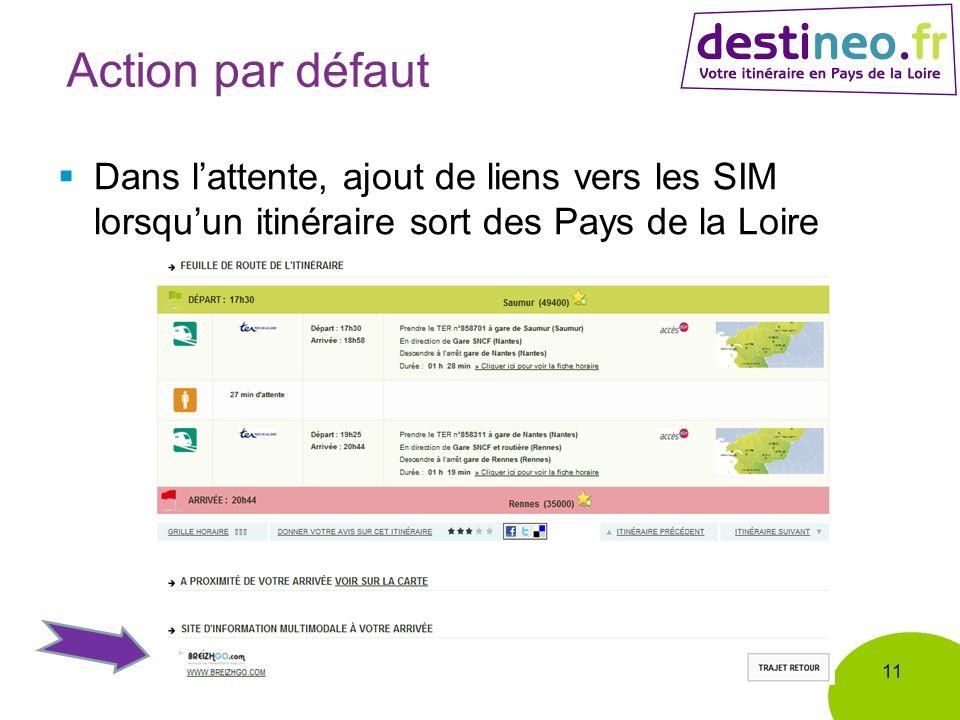 Action par défaut 11 Dans lattente, ajout de liens vers les SIM lorsquun itinéraire sort des Pays de la Loire