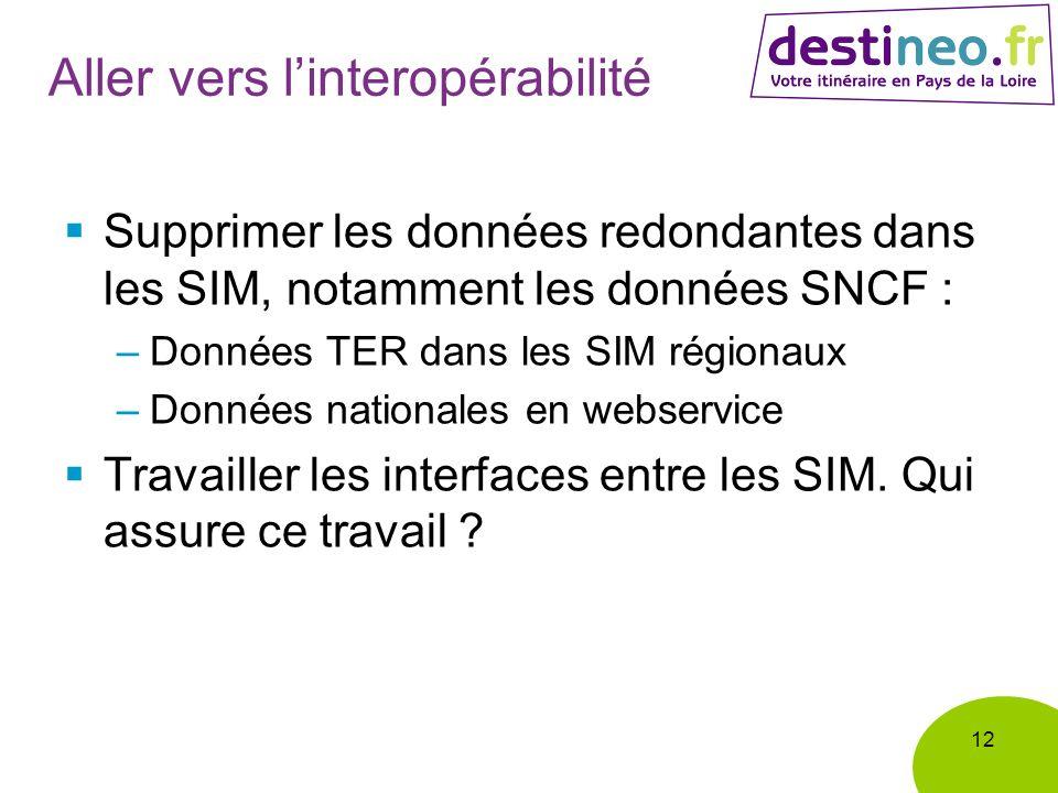 Aller vers linteropérabilité Supprimer les données redondantes dans les SIM, notamment les données SNCF : –Données TER dans les SIM régionaux –Données nationales en webservice Travailler les interfaces entre les SIM.