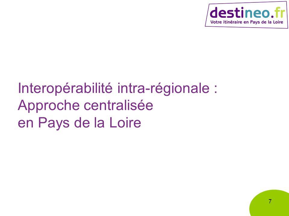 Interopérabilité intra-régionale : Approche centralisée en Pays de la Loire 7
