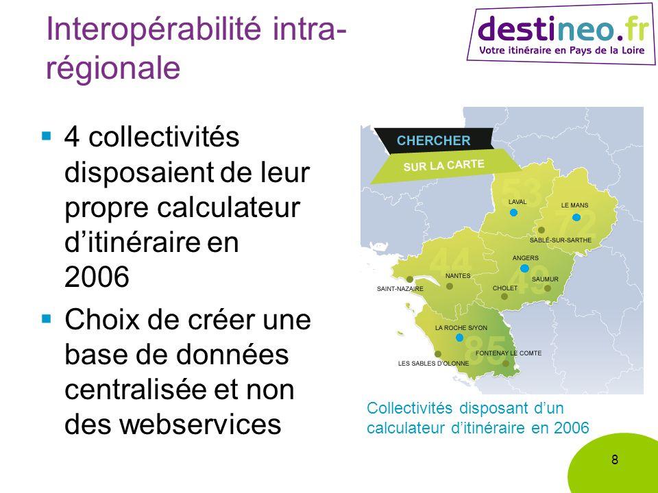 Interopérabilité intra- régionale 4 collectivités disposaient de leur propre calculateur ditinéraire en 2006 Choix de créer une base de données centralisée et non des webservices 8 Collectivités disposant dun calculateur ditinéraire en 2006
