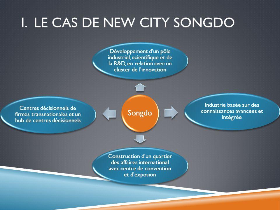 I. LE CAS DE NEW CITY SONGDO Songdo Développement d'un pôle industriel, scientifique et de la R&D, en relation avec un cluster de l'innovation Industr