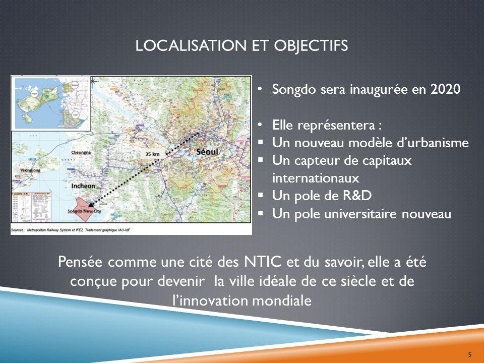 LOCALISATION ET OBJECTIFS 5 Songdo sera inaugurée en 2020 Elle représentera : Un nouveau modèle durbanisme Un capteur de capitaux internationaux Un po
