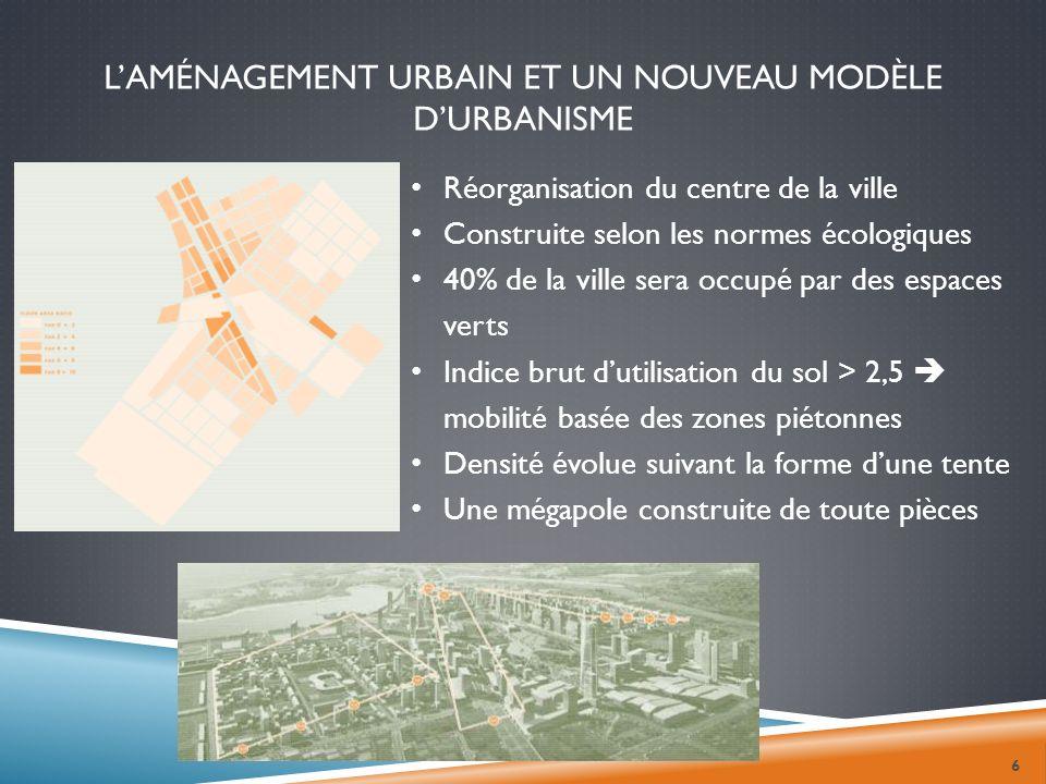 LAMÉNAGEMENT URBAIN ET UN NOUVEAU MODÈLE DURBANISME 6 Réorganisation du centre de la ville Construite selon les normes écologiques 40% de la ville ser
