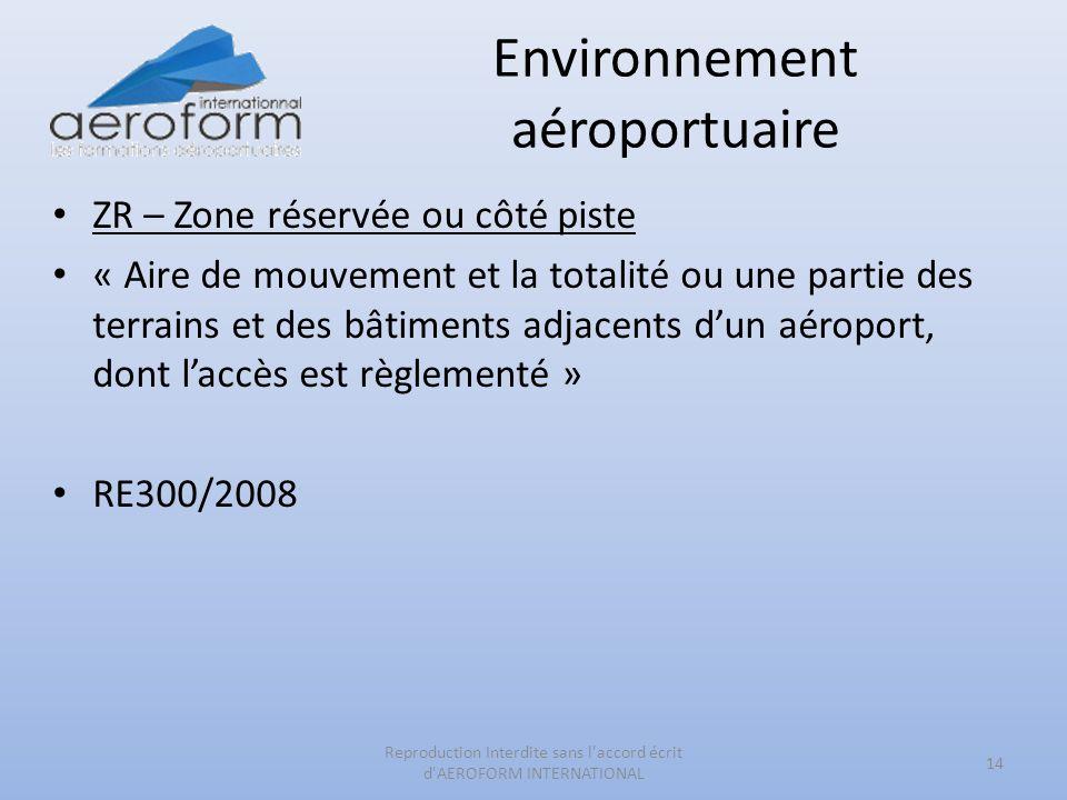 Environnement aéroportuaire ZR – Zone réservée ou côté piste « Aire de mouvement et la totalité ou une partie des terrains et des bâtiments adjacents