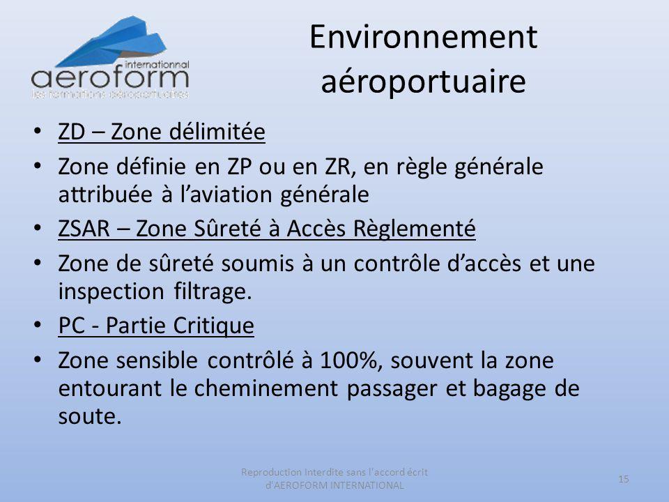 Environnement aéroportuaire ZD – Zone délimitée Zone définie en ZP ou en ZR, en règle générale attribuée à laviation générale ZSAR – Zone Sûreté à Acc