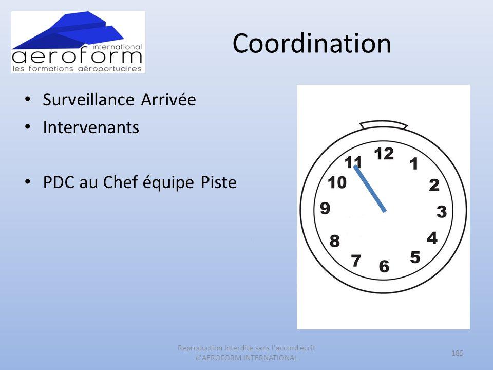 Coordination Surveillance Arrivée Intervenants PDC au Chef équipe Piste 185 Reproduction Interdite sans l'accord écrit d'AEROFORM INTERNATIONAL