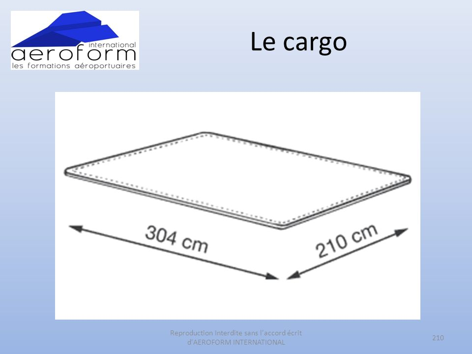 Le cargo 210 Reproduction Interdite sans l accord écrit d AEROFORM INTERNATIONAL