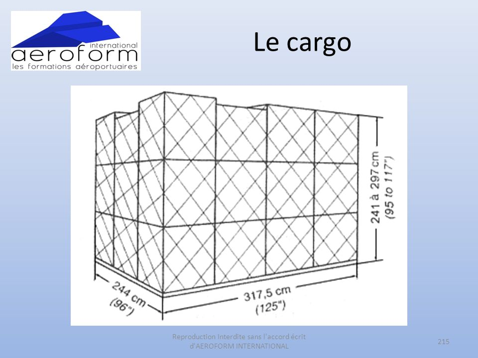 Le cargo 215 Reproduction Interdite sans l accord écrit d AEROFORM INTERNATIONAL