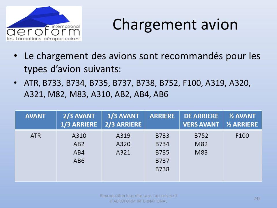 Chargement avion Le chargement des avions sont recommandés pour les types davion suivants: ATR, B733, B734, B735, B737, B738, B752, F100, A319, A320,
