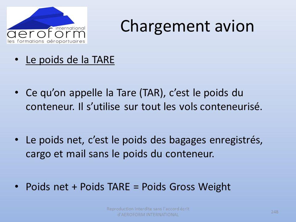 Chargement avion Le poids de la TARE Ce quon appelle la Tare (TAR), cest le poids du conteneur. Il sutilise sur tout les vols conteneurisé. Le poids n