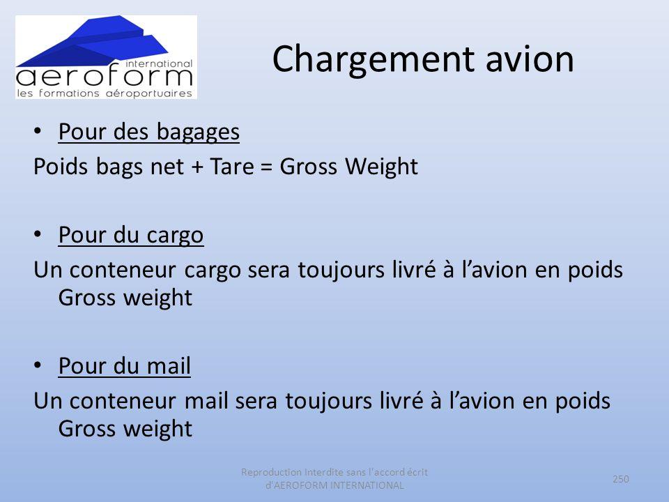 Chargement avion Pour des bagages Poids bags net + Tare = Gross Weight Pour du cargo Un conteneur cargo sera toujours livré à lavion en poids Gross we
