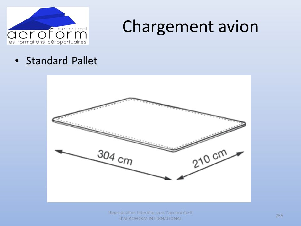 Chargement avion Standard Pallet 255 Reproduction Interdite sans l accord écrit d AEROFORM INTERNATIONAL