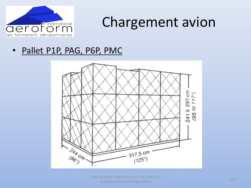 Chargement avion Pallet P1P, PAG, P6P, PMC 259 Reproduction Interdite sans l accord écrit d AEROFORM INTERNATIONAL
