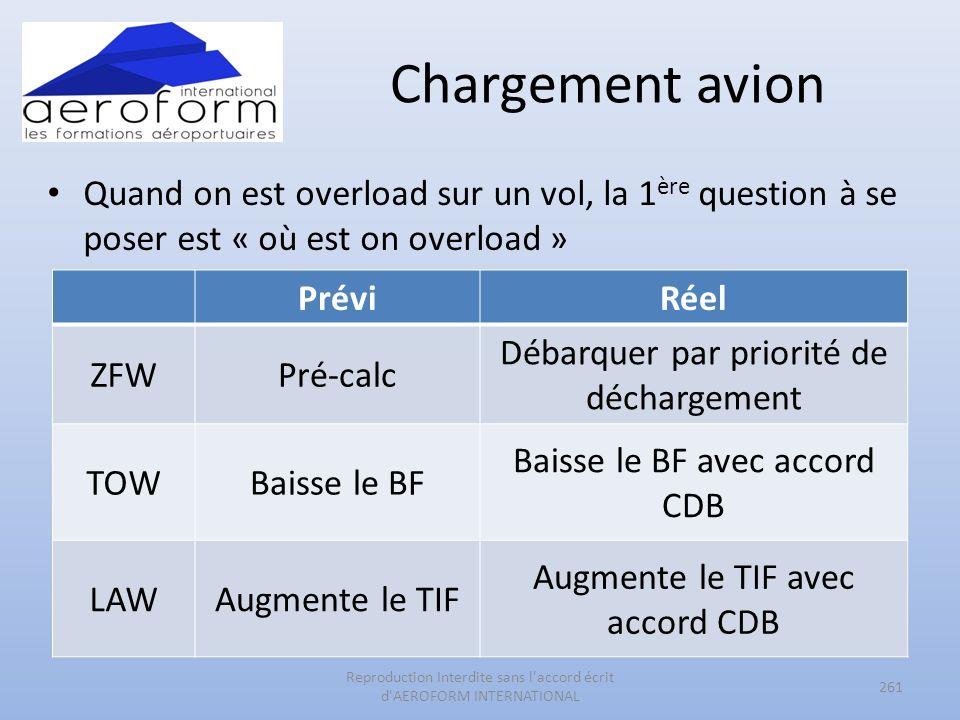 Chargement avion Quand on est overload sur un vol, la 1 ère question à se poser est « où est on overload » 261 Reproduction Interdite sans l'accord éc