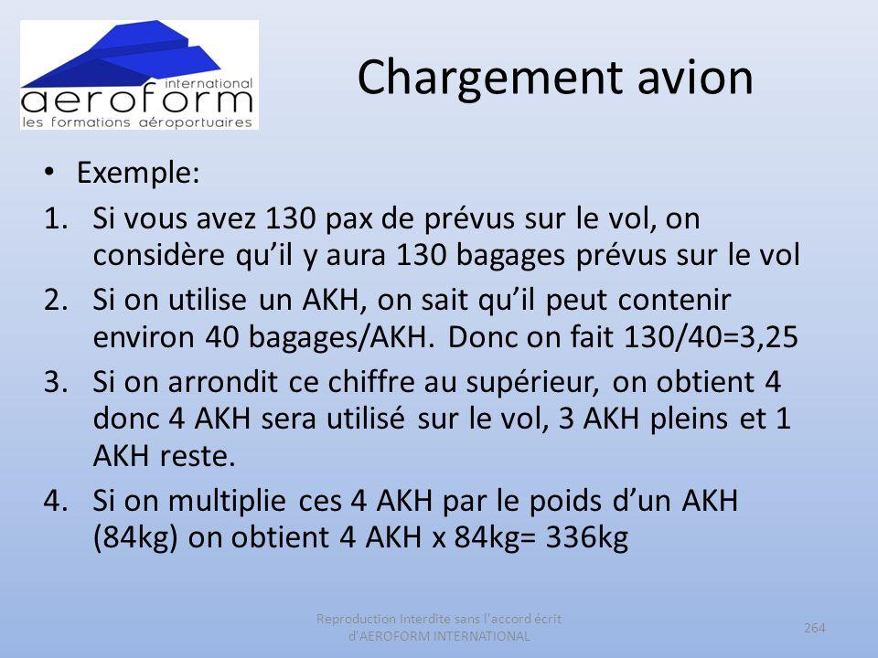 Chargement avion Exemple: 1.Si vous avez 130 pax de prévus sur le vol, on considère quil y aura 130 bagages prévus sur le vol 2.Si on utilise un AKH,