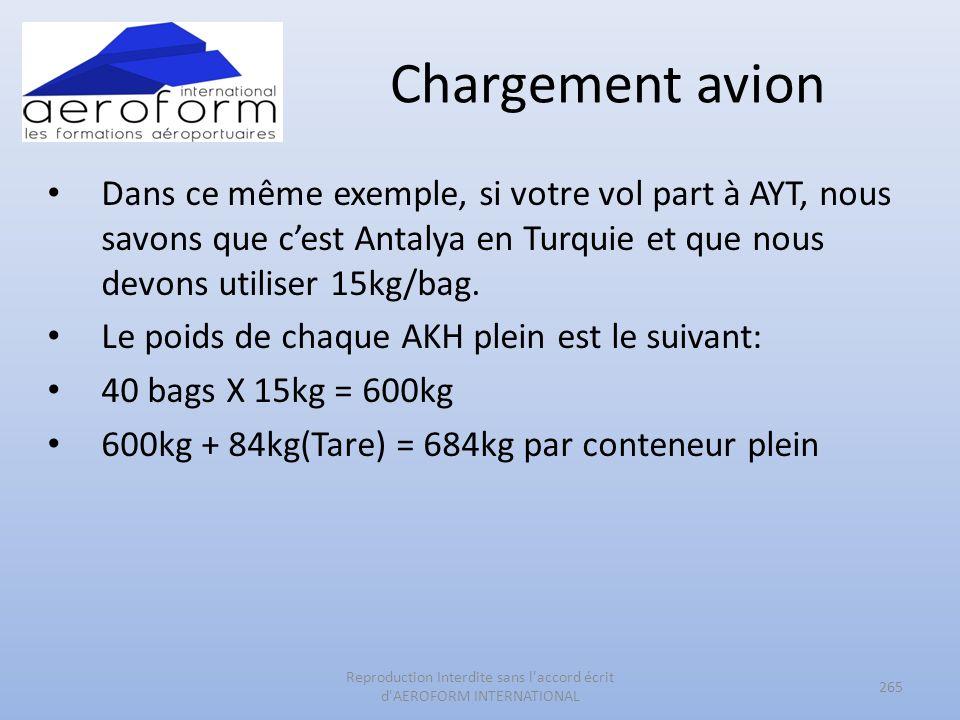 Chargement avion Dans ce même exemple, si votre vol part à AYT, nous savons que cest Antalya en Turquie et que nous devons utiliser 15kg/bag. Le poids