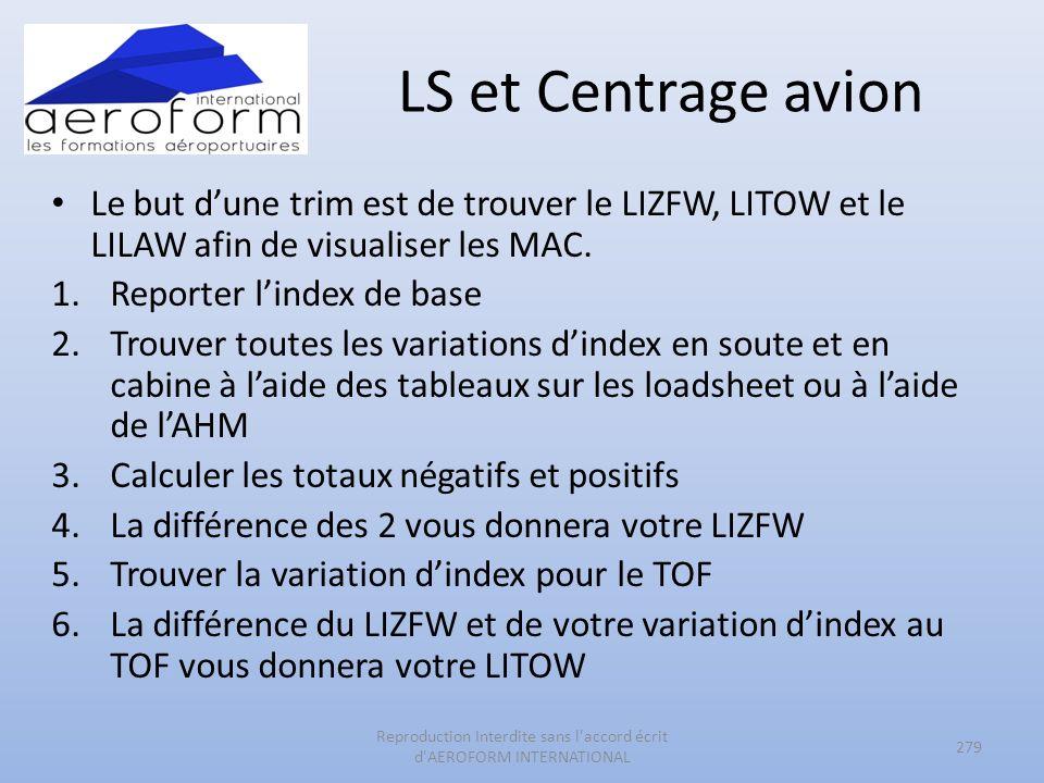LS et Centrage avion Le but dune trim est de trouver le LIZFW, LITOW et le LILAW afin de visualiser les MAC. 1.Reporter lindex de base 2.Trouver toute